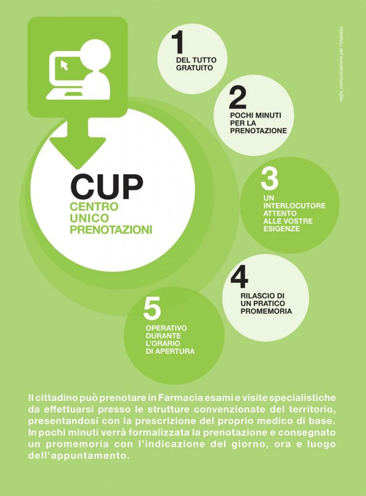 CARTOLINA-CUP-2